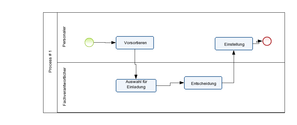Applications Diagram # 1