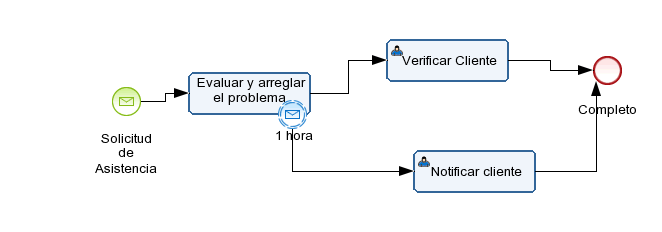 Curso BPMN 2.0_18  sep (4) Diagram # 1