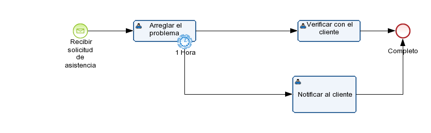 Ejercicio 5.1 Juliana Moreno Diagram # 1